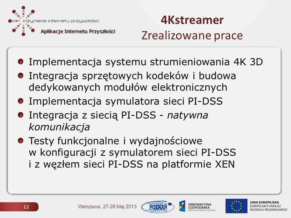 Aplikacje Internetu Przyszłości 4Kstreamer Zrealizowane prace 12 Warszawa, 27-28 Maj 2013 Implementacja systemu strumieniowania 4K 3D Integracja sprzętowych kodeków i budowa dedykowanych modułów elektronicznych Implementacja symulatora sieci PI-DSS Integracja z siecią PI-DSS - natywna komunikacja Testy funkcjonalne i wydajnościowe w konfiguracji z symulatorem sieci PI-DSS i z węzłem sieci PI-DSS na platformie XEN