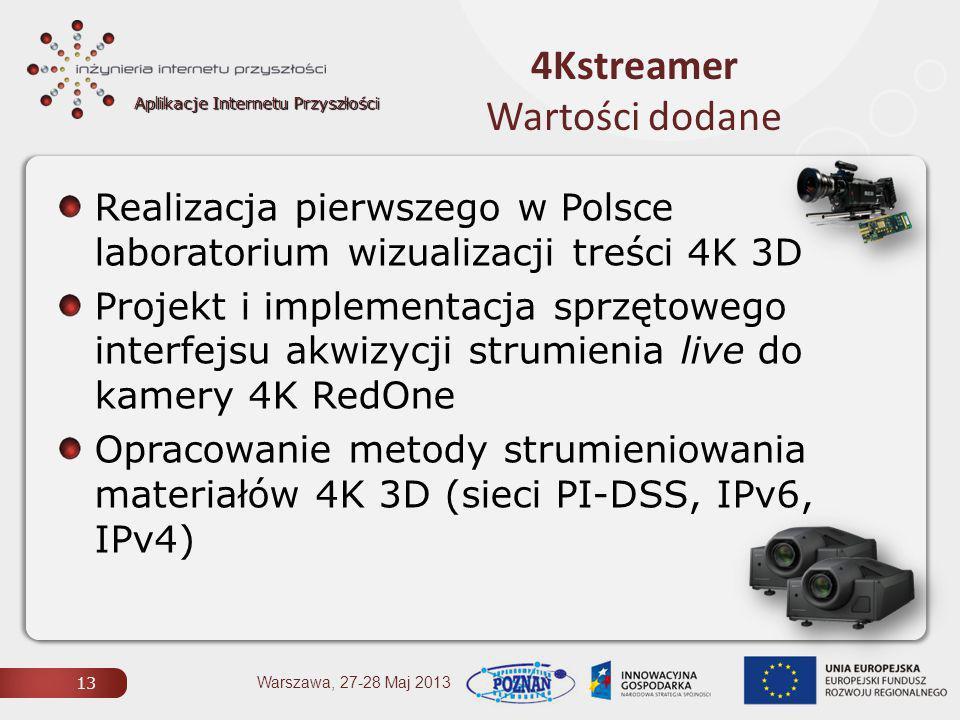 Aplikacje Internetu Przyszłości 4Kstreamer Wartości dodane 13 Warszawa, 27-28 Maj 2013 Realizacja pierwszego w Polsce laboratorium wizualizacji treści 4K 3D Projekt i implementacja sprzętowego interfejsu akwizycji strumienia live do kamery 4K RedOne Opracowanie metody strumieniowania materiałów 4K 3D (sieci PI-DSS, IPv6, IPv4)