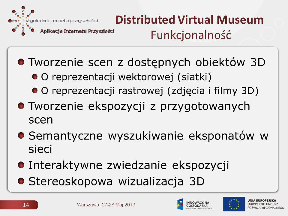 Aplikacje Internetu Przyszłości Distributed Virtual Museum Funkcjonalność 14 Warszawa, 27-28 Maj 2013 Tworzenie scen z dostępnych obiektów 3D O reprezentacji wektorowej (siatki) O reprezentacji rastrowej (zdjęcia i filmy 3D) Tworzenie ekspozycji z przygotowanych scen Semantyczne wyszukiwanie eksponatów w sieci Interaktywne zwiedzanie ekspozycji Stereoskopowa wizualizacja 3D