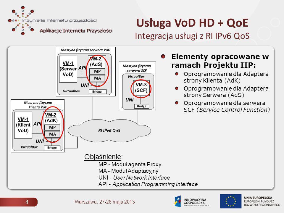 Aplikacje Internetu Przyszłości Usługa VoD HD + QoE Integracja usługi z RI IPv6 QoS 4 Elementy opracowane w ramach Projektu IIP: Oprogramowanie dla Adaptera strony Klienta (AdK) Oprogramowanie dla Adaptera strony Serwera (AdS) Oprogramowanie dla serwera SCF (Service Control Function) Warszawa, 27-28 maja 2013 Objaśnienie: MP - Moduł agenta Proxy MA - Moduł Adaptacyjny UNI - User Network Interface API - Application Programming Interface
