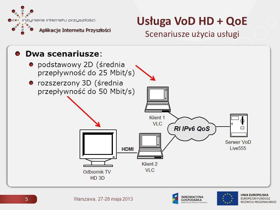 Aplikacje Internetu Przyszłości Usługa VoD HD + QoE Scenariusze użycia usługi 5 Dwa scenariusze: podstawowy 2D (średnia przepływność do 25 Mbit/s) rozszerzony 3D (średnia przepływność do 50 Mbit/s) Warszawa, 27-28 maja 2013