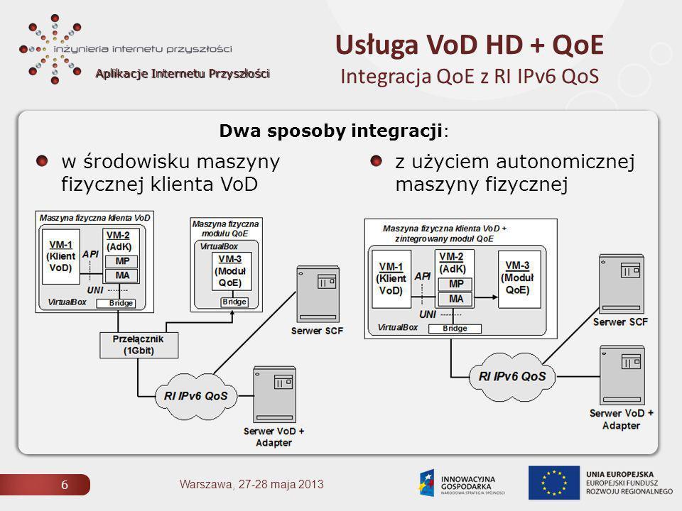 Aplikacje Internetu Przyszłości Usługa VoD HD + QoE Integracja QoE z RI IPv6 QoS 6 Dwa sposoby integracji: Warszawa, 27-28 maja 2013 z użyciem autonomicznej maszyny fizycznej w środowisku maszyny fizycznej klienta VoD