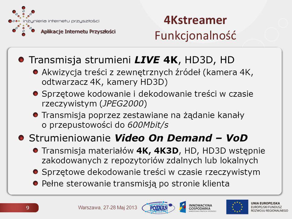 Aplikacje Internetu Przyszłości 4Kstreamer Funkcjonalność 9 Warszawa, 27-28 Maj 2013 Transmisja strumieni LIVE 4K, HD3D, HD Akwizycja treści z zewnętrznych źródeł (kamera 4K, odtwarzacz 4K, kamery HD3D) Sprzętowe kodowanie i dekodowanie treści w czasie rzeczywistym (JPEG2000) Transmisja poprzez zestawiane na żądanie kanały o przepustowości do 600Mbit/s Strumieniowanie Video On Demand – VoD Transmisja materiałów 4K, 4K3D, HD, HD3D wstępnie zakodowanych z repozytoriów zdalnych lub lokalnych Sprzętowe dekodowanie treści w czasie rzeczywistym Pełne sterowanie transmisją po stronie klienta