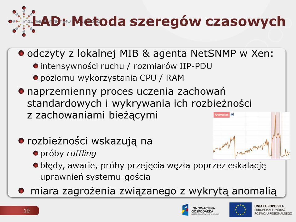 węzeł IIP REP PI- AD LA D LSA węzeł IIP LSA węzeł IIP LSA LA D Podsystem zarządzania Systemu IIP (SNMPv3) Wylicza globalne metryki reputacji LSA w obr ę bie PI na podstawie metryk lokalnych Wykrywa globalne anomalie na podstawie alertów lokalnych Akwizycja: Alerty lokalne Lokalne metryki zaufania SRE do analizy globalnej i/f w podsytemie zarządzania alert lokalny Alert LSA LA D LSA LA D LSA LA D LSA LA D LSA 11 SRE Wylicza lokalne metryki zaufania sąsiednich LSA na podstawie częstości i wyceny zagrożenia wykrytych anomalii MSA local security agent master security agent Wykrywanie globalnych anomalii i zarządzanie reputacją Dystrybucja wyników analizy LAD i przeciwdziałanie skutkom ataków o szerokim zasięgu