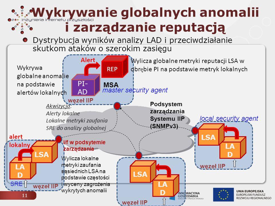 12 Scentralizowany system agentowy: LSA w węzłach IIP + MSA wykrywanie ataków o zasięgu PI, niewykrywalnych przez LAD neutralizacja skutków niepoprawnych działań LSA dystrybucja globalnych metryk reputacji – udostępnianie innym węzłom i podsystemom Systemu IIP (zarządzanie, routing) dystrybucja aktualnej polityki bezpieczeństwa Wykrywanie globalnych anomalii i zarządzanie reputacją