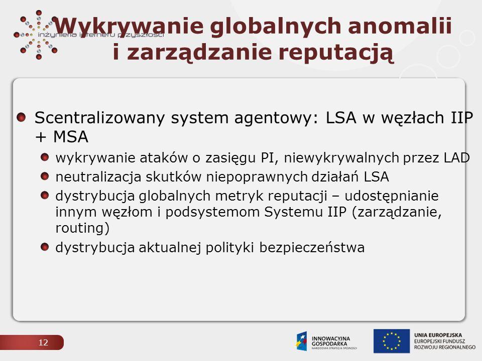 REP PI- AD MSA Wykrywanie globalnych anomalii i zarządzanie reputacją metryki zaufania/reputacji prezentowane poprzez podsystem zarządzania Dystrybucja: Globalne metryki reputacji Definicje SRE i filtrów SRE 13 węzeł IIP LA D LSA 13 SRE węzeł IIP LA D Alert LSA alert lokalny Podsystem zarządzania Systemu IIP (SNMPv3)