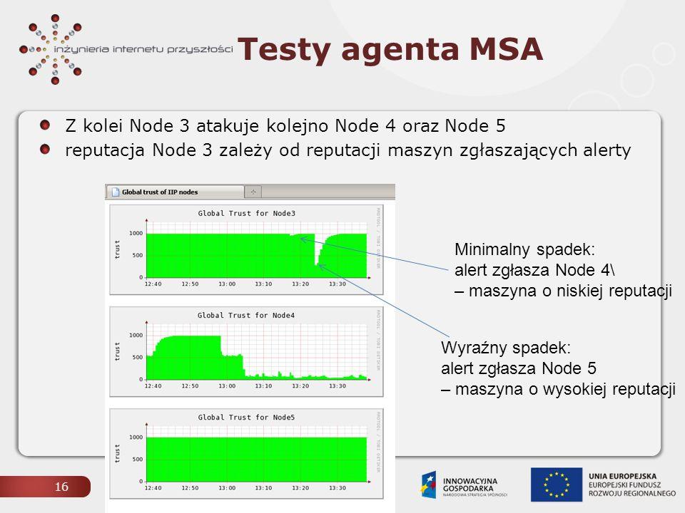 17 Architektura bezpieczeństwa IIP: Trzy linie obrony LSA +MSA: zarządzanie reputacją i wykrywanie globalnych anomalii, neutralizuje skutki działań niewykrywalnych przez LAD LAD: wykrywanie lokalnych anomalii nieblokowanych przez HMAC, wywołanych przez forging, ruffling HMAC: kryptograficzna ochrona IIP-PDU, blokuje injection, [replay/reseq]