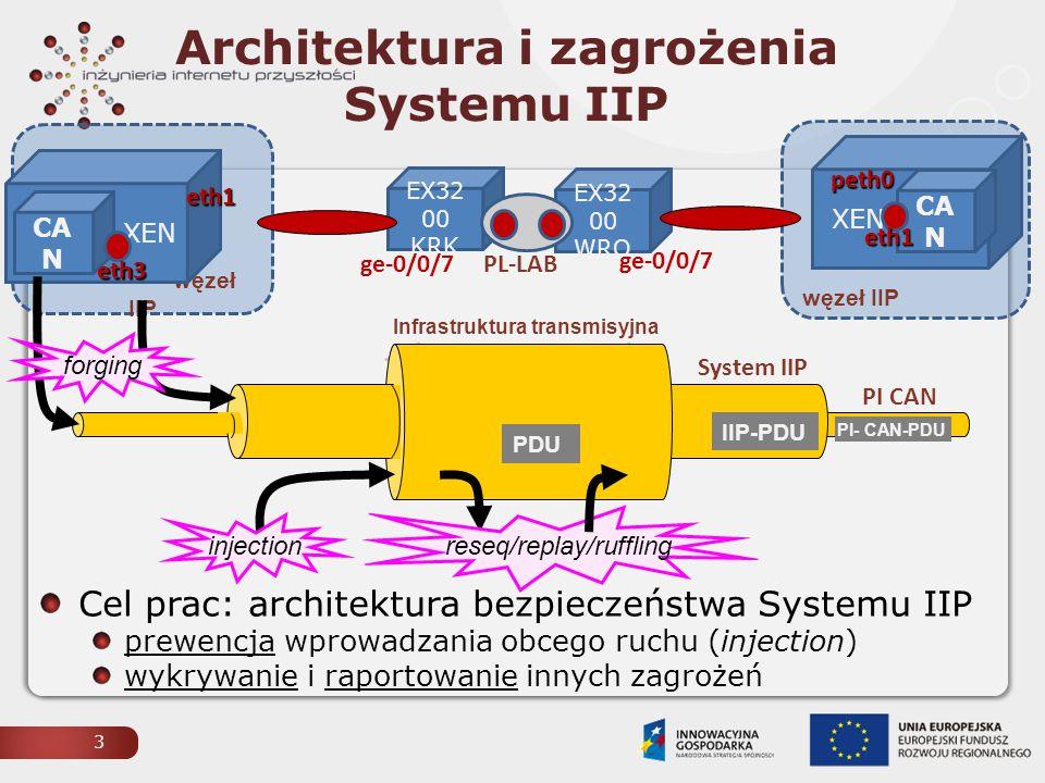 4 Polityka bezpieczeństwa Podejście oparte na predykcji wektorów ataku i repozytoriach sygnatur ataku - utrudnione współdzielenie infrastruktury transmisyjnej przez różne techniki transmisji …oraz PI o różnych stosach protokołów (przeźroczystych dla poziomu wirtualizacji) Proponowane podejście – polityka bezpieczeństwa rejestr zdarzeń związanych z potencjalnymi zagrożeniami (SRE – security related event) definicja filtrów SRE – anomalii zachowań ruchu / węzłów IIP analiza i dystrybucja wyników filtracji SRE