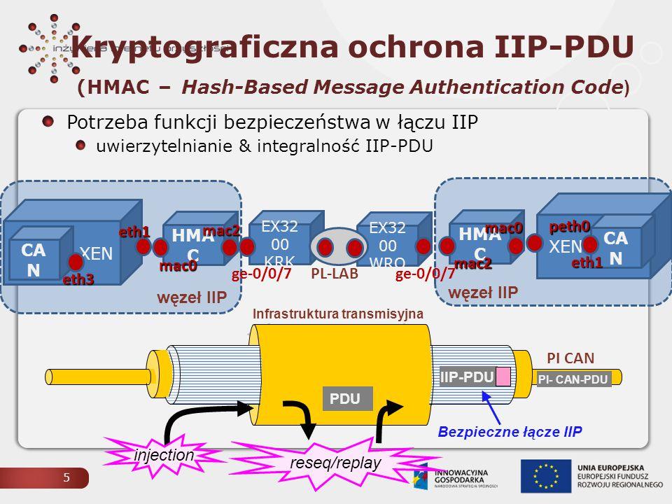 66 Sprzętowy szyfrator / weryfikator IIP-PDU implementacja: HMAC/SHA-1 w układzie netFPGA 1G zrealizowana w AGH, demonstrowana jesienią 2012 Mechanizm hop-by-hop, przeźroczysty dla wszystkich PI przewaga nad rozwiązaniami 'IP only' (IPSec, TLS, SSL) SRE: nieudana weryfikacja HMAC, powoduje: usunięcie IIP-PDU generację raportu diagnostycznego Kryptograficzna ochrona IIP-PDU (HMAC – Hash-Based Message Authentication Code ) association number IIP-PDU number sygnatura HMAC-SHA-1