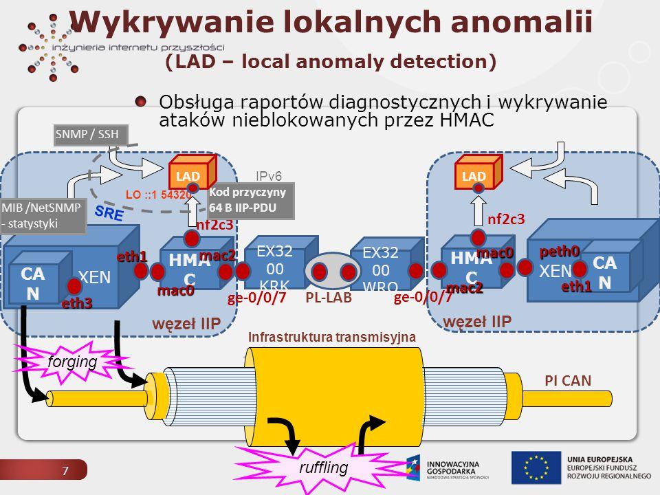 8 Wykrywanie lokalnych anomalii (LAD – local anomaly detection) Moduł LAD zaimplementowany w kodzie węzła Systemu IIP: Przechowuje rejestr SRE i filtrów SRE definiowanych zgodnie z polityką bezpieczeństwa dynamiczna polityka bezpieczeństwa – dystrybucja via sieć zarządzania Filtracja SRE generuje alerty lokalne po wykryciu anomalii w węźle/sąsiednich węzłach IIP eksploracja danych: analiza zbiorów częstych uczenie maszynowe: analiza szeregów czasowych
