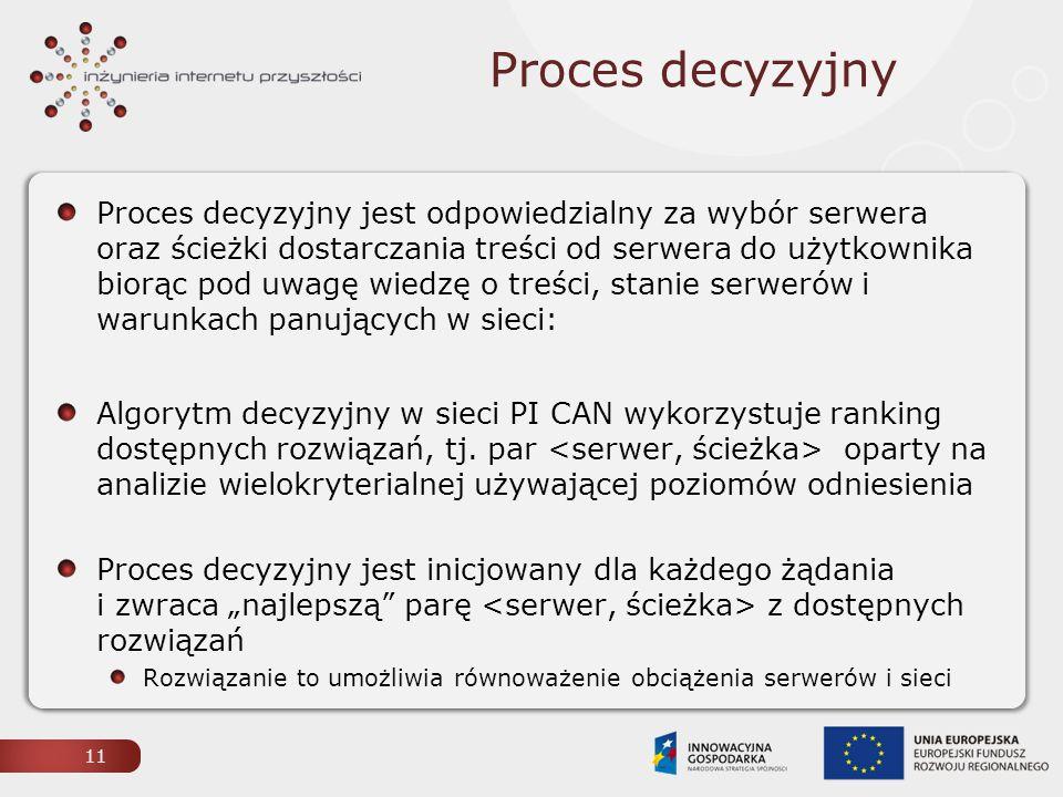 Proces decyzyjny 11 Proces decyzyjny jest odpowiedzialny za wybór serwera oraz ścieżki dostarczania treści od serwera do użytkownika biorąc pod uwagę wiedzę o treści, stanie serwerów i warunkach panujących w sieci: Algorytm decyzyjny w sieci PI CAN wykorzystuje ranking dostępnych rozwiązań, tj.
