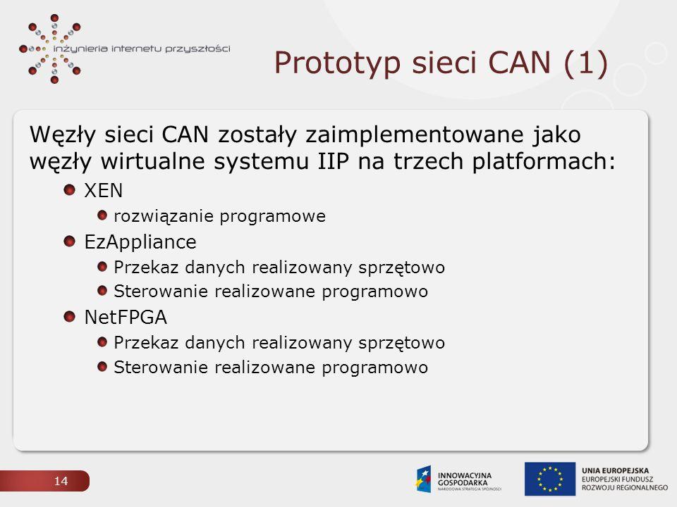Prototyp sieci CAN (1) Węzły sieci CAN zostały zaimplementowane jako węzły wirtualne systemu IIP na trzech platformach: XEN rozwiązanie programowe EzAppliance Przekaz danych realizowany sprzętowo Sterowanie realizowane programowo NetFPGA Przekaz danych realizowany sprzętowo Sterowanie realizowane programowo 14