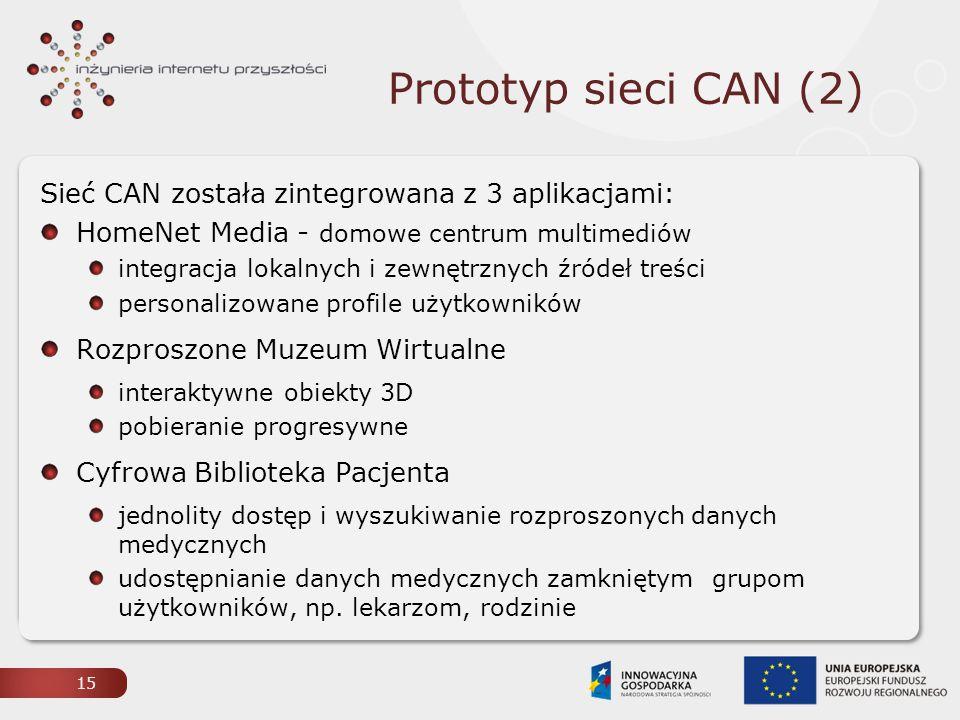 Prototyp sieci CAN (2) Sieć CAN została zintegrowana z 3 aplikacjami: HomeNet Media - domowe centrum multimediów integracja lokalnych i zewnętrznych źródeł treści personalizowane profile użytkowników Rozproszone Muzeum Wirtualne interaktywne obiekty 3D pobieranie progresywne Cyfrowa Biblioteka Pacjenta jednolity dostęp i wyszukiwanie rozproszonych danych medycznych udostępnianie danych medycznych zamkniętym grupom użytkowników, np.
