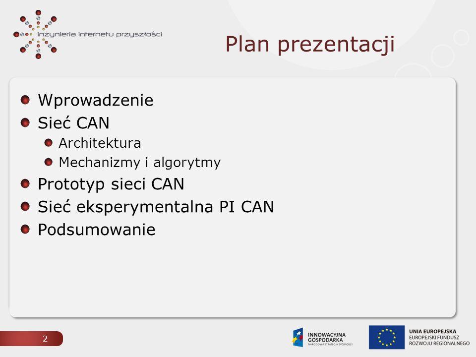 Plan prezentacji Wprowadzenie Sieć CAN Architektura Mechanizmy i algorytmy Prototyp sieci CAN Sieć eksperymentalna PI CAN Podsumowanie 2