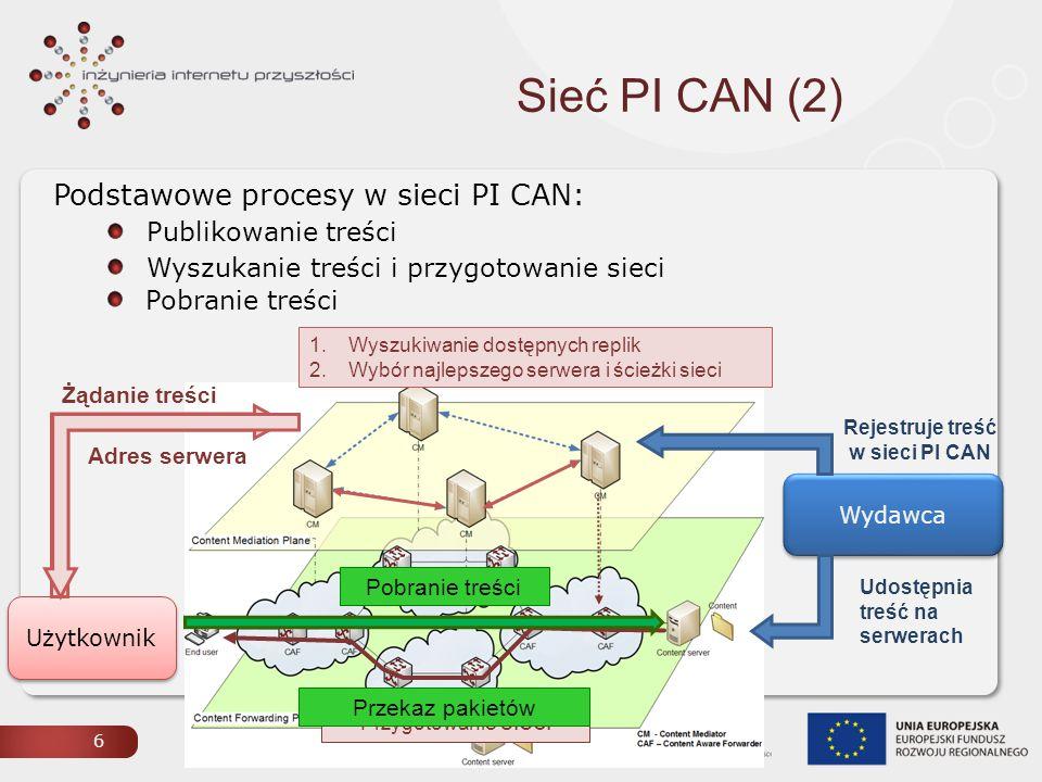 Sieć PI CAN (2) 6 Podstawowe procesy w sieci PI CAN: Wyszukanie treści i przygotowanie sieci Pobranie treści Wydawca Udostępnia treść na serwerach Rejestruje treść w sieci PI CAN Publikowanie treści Użytkownik Żądanie treści 1.Wyszukiwanie dostępnych replik 2.Wybór najlepszego serwera i ścieżki sieci Przygotowanie sieci Adres serwera Pobranie treści Przekaz pakietów