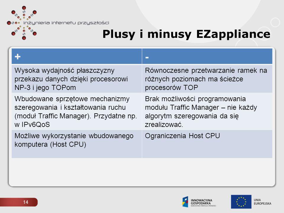Plusy i minusy EZappliance +- Wysoka wydajność płaszczyzny przekazu danych dzięki procesorowi NP-3 i jego TOPom Równoczesne przetwarzanie ramek na róż