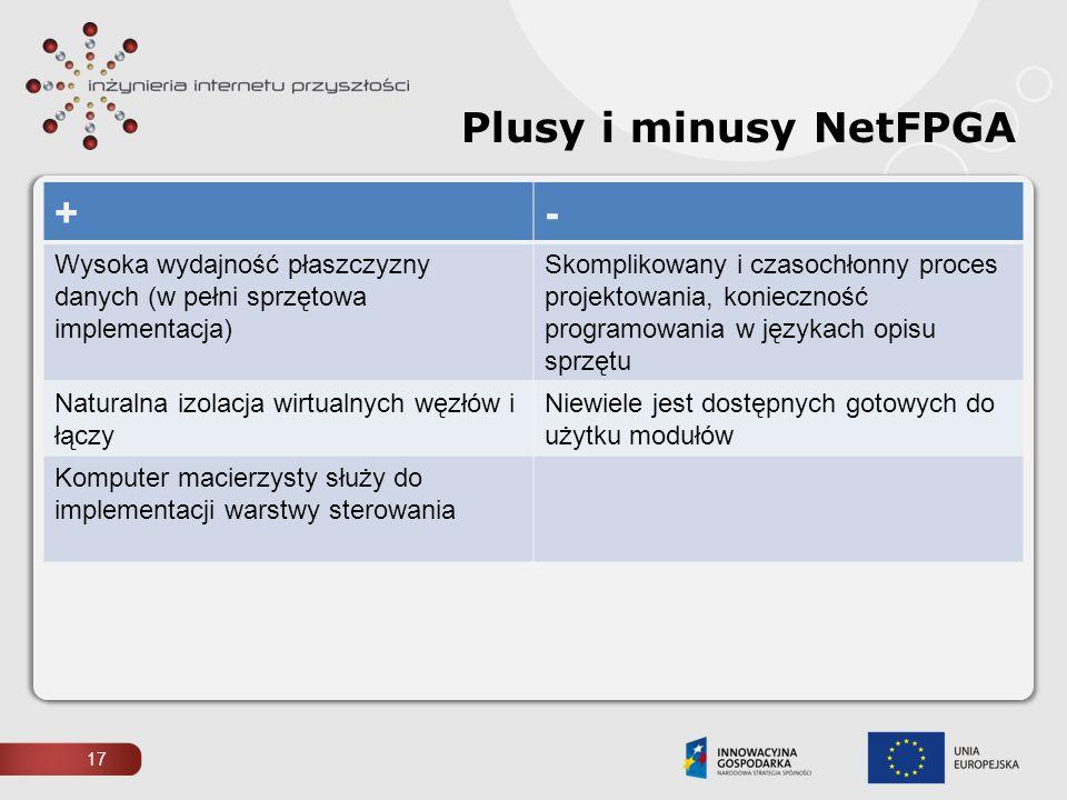 Plusy i minusy NetFPGA +- Wysoka wydajność płaszczyzny danych (w pełni sprzętowa implementacja) Skomplikowany i czasochłonny proces projektowania, kon