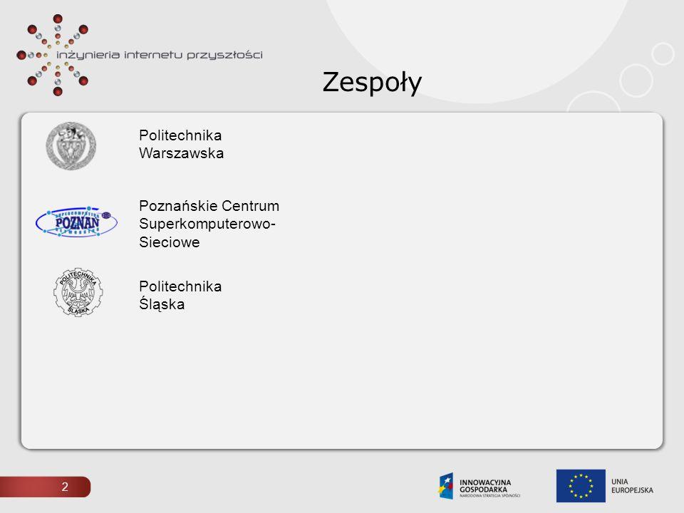 2 Zespoły Politechnika Warszawska Poznańskie Centrum Superkomputerowo- Sieciowe Politechnika Śląska