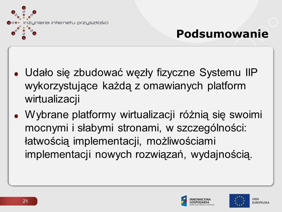 21 Podsumowanie Udało się zbudować węzły fizyczne Systemu IIP wykorzystujące każdą z omawianych platform wirtualizacji Wybrane platformy wirtualizacji
