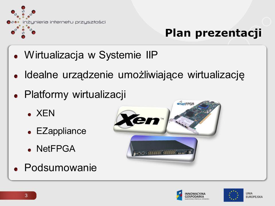 3 Plan prezentacji Wirtualizacja w Systemie IIP Idealne urządzenie umożliwiające wirtualizację Platformy wirtualizacji XEN EZappliance NetFPGA Podsumo
