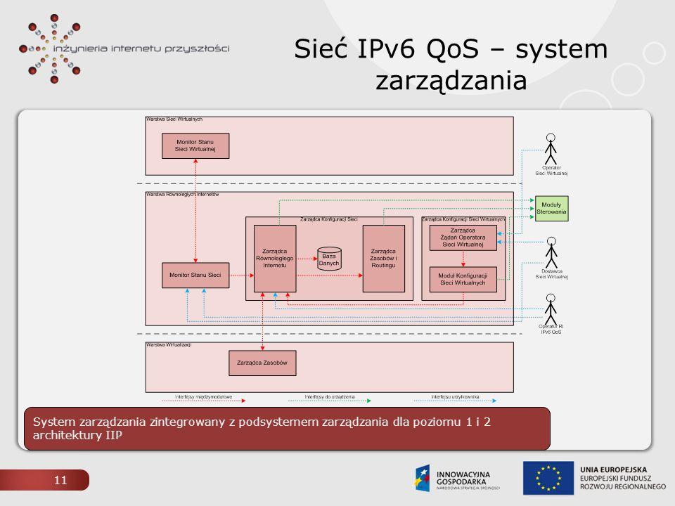 Sieć IPv6 QoS – system zarządzania 11 System zarządzania zintegrowany z podsystemem zarządzania dla poziomu 1 i 2 architektury IIP