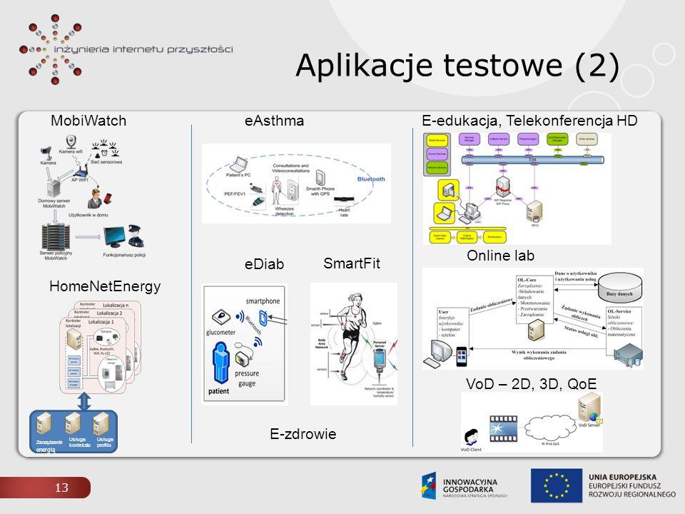 Aplikacje testowe (2) 13 HomeNetEnergy Zarządzanie energią Usługa kontekstu Usługa profilu MobiWatch eAsthma SmartFit eDiab E-zdrowie VoD – 2D, 3D, Qo