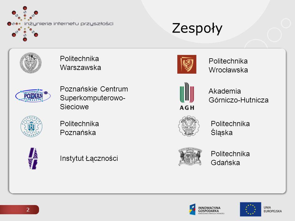 Zespoły 2 Politechnika Warszawska Poznańskie Centrum Superkomputerowo- Sieciowe Politechnika Poznańska Instytut Łączności Akademia Górniczo-Hutnicza P