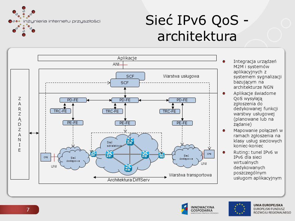 Sieć IPv6 QoS - architektura 7 Architektura DiffServ ZARZĄDZANIEZARZĄDZANIE SCF A A RB1 RB2 ARS4 ARS3 ARS2 etwork ARS1 Sieć szkieletowa CPE UNI ANI Ap