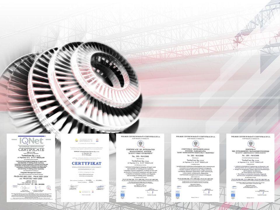 TurboCare Sp.z o.o. ul.