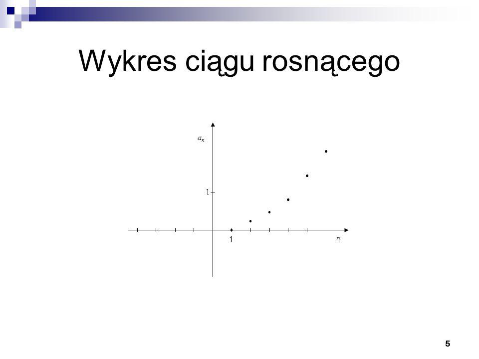 5 n anan Wykres ciągu rosnącego 1