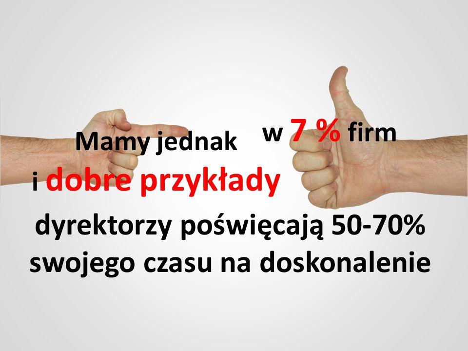 dyrektorzy poświęcają 50-70% swojego czasu na doskonalenie Mamy jednak i dobre przykłady w 7 % firm