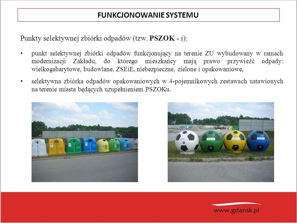 Punkty selektywnej zbiórki odpadów (tzw.