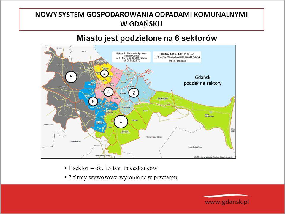 Miasto jest podzielone na 6 sektorów NOWY SYSTEM GOSPODAROWANIA ODPADAMI KOMUNALNYMI W GDAŃSKU 1 sektor = ok.