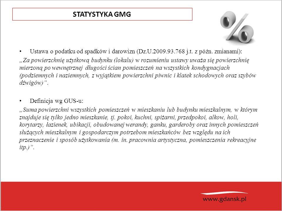 Ustawa o podatku od spadków i darowizn (Dz.U.2009.93.768 j.t.