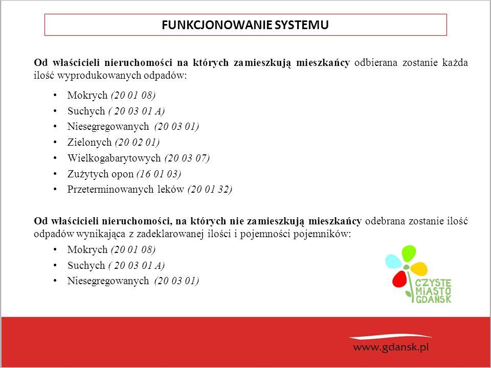 SYSTEM DUALNY wprowadzany etapowo od 2010 r. SELEKTYWNA ZBIÓRKA ODPADÓW