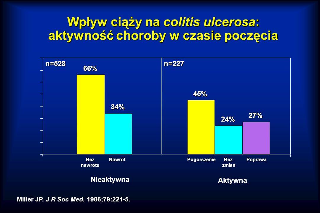 Wpływ ciąży na colitis ulcerosa: aktywność choroby w czasie poczęcia Miller JP.