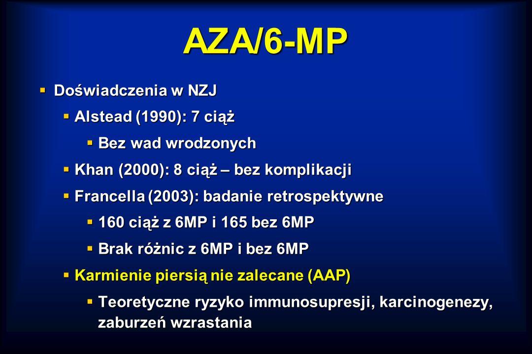 AZA/6-MP  Doświadczenia w NZJ  Alstead (1990): 7 ciąż  Bez wad wrodzonych  Khan (2000): 8 ciąż – bez komplikacji  Francella (2003): badanie retrospektywne  160 ciąż z 6MP i 165 bez 6MP  Brak różnic z 6MP i bez 6MP  Karmienie piersią nie zalecane (AAP)  Teoretyczne ryzyko immunosupresji, karcinogenezy, zaburzeń wzrastania