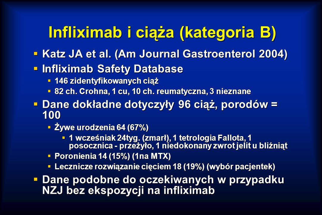 Infliximab i ciąża (kategoria B)  Katz JA et al.
