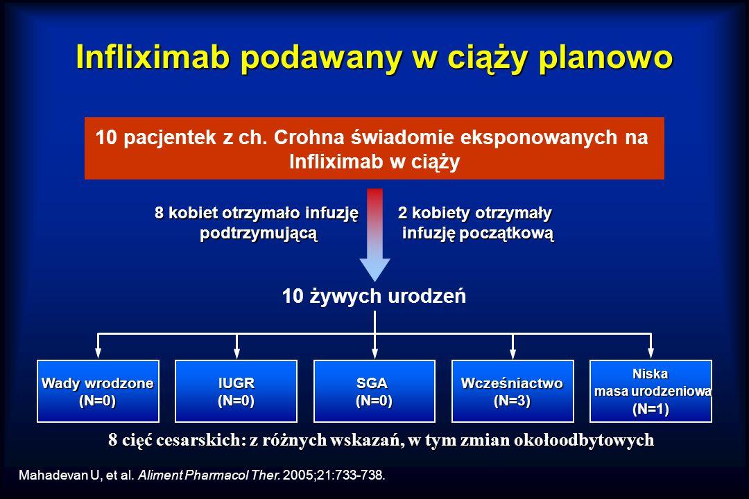 Infliximab podawany w ciąży planowo 10 pacjentek z ch.