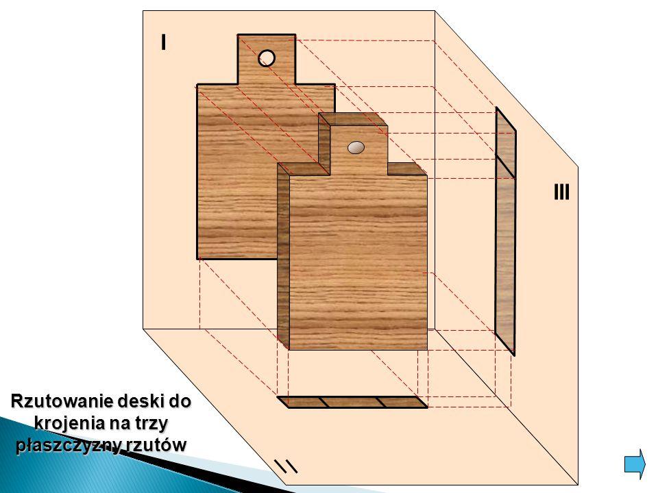 I III Rzutowanie deski do krojenia na trzy płaszczyzny rzutów