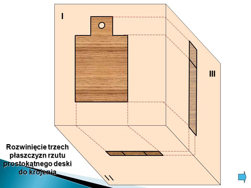 I I III Rozwinięcie trzech płaszczyzn rzutu prostokątnego deski do krojenia