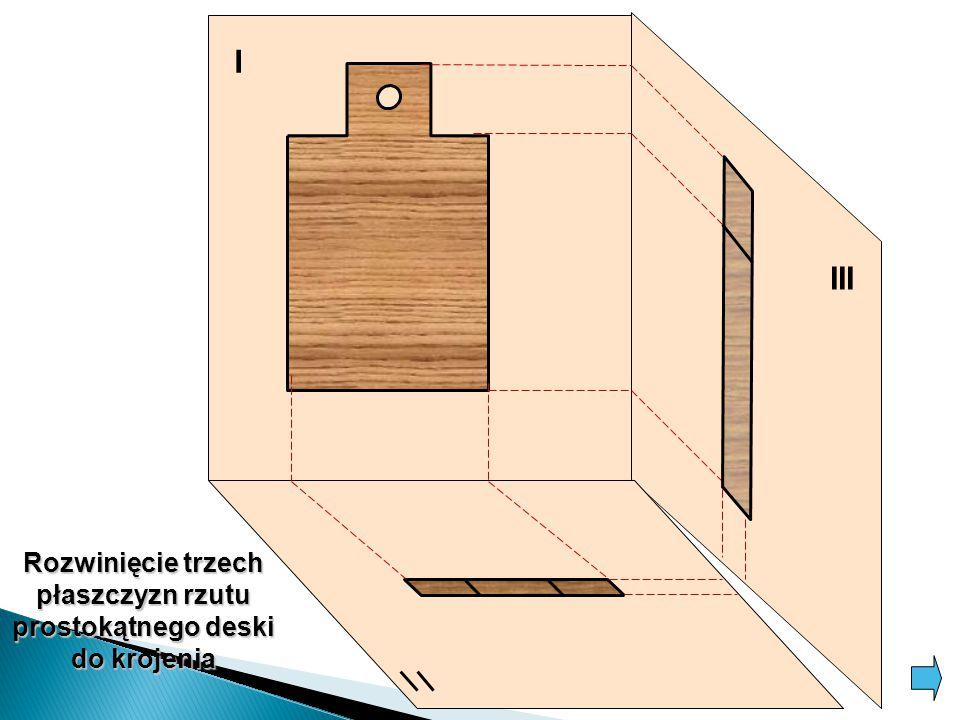 I III Rozwinięcie trzech płaszczyzn rzutu prostokątnego deski do krojenia