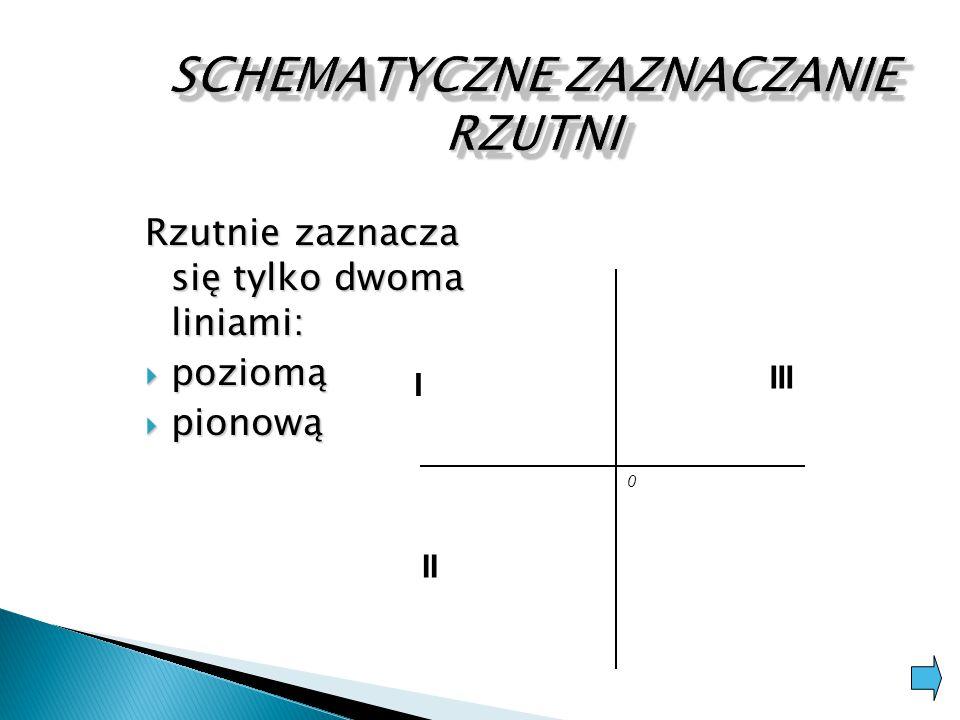 Rzutnie zaznacza się tylko dwoma liniami:  poziomą  pionową I II III 0
