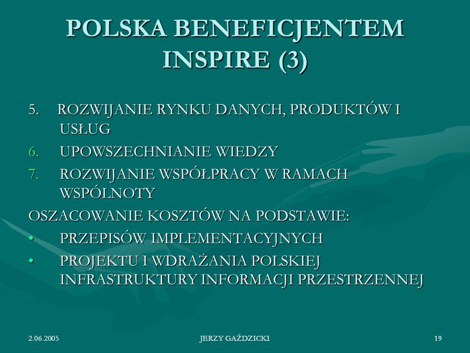 2.06.2005JERZY GAŹDZICKI19 POLSKA BENEFICJENTEM INSPIRE (3) 5.