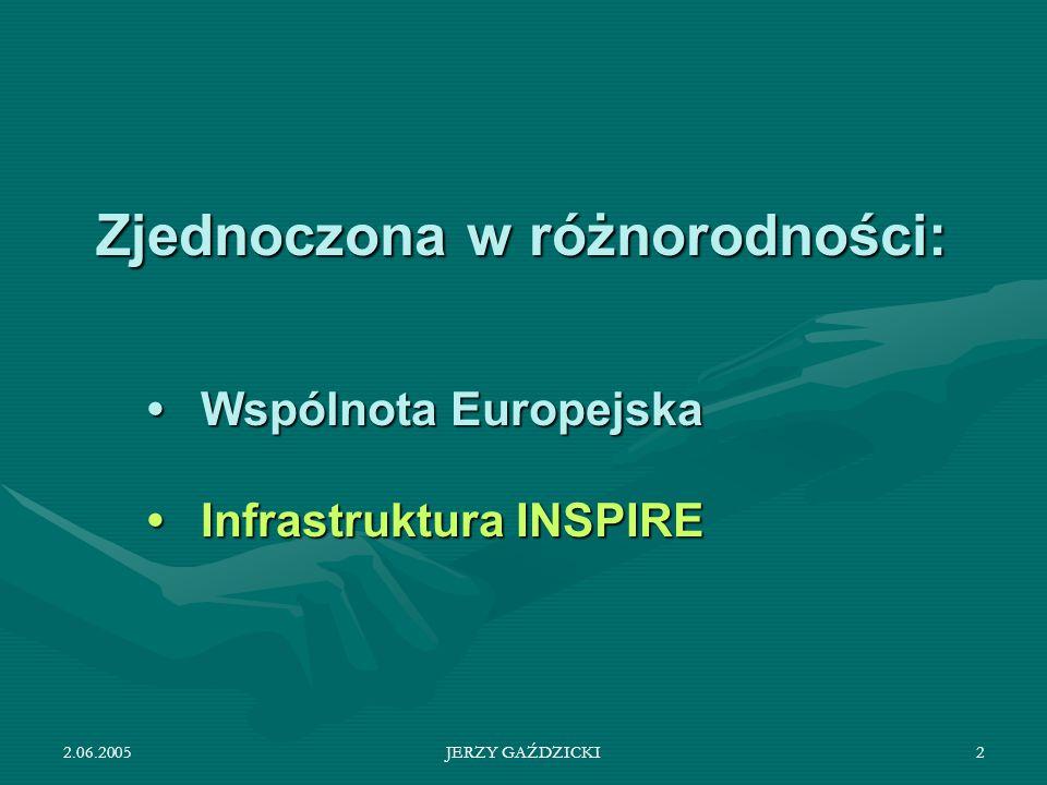 2.06.2005JERZY GAŹDZICKI2 Zjednoczona w różnorodności: Wspólnota Europejska Infrastruktura INSPIRE