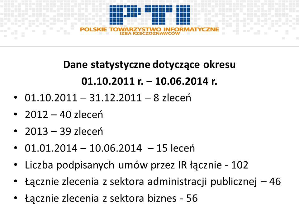 Dane statystyczne dotyczące okresu 01.10.2011 r.– 10.06.2014 r.