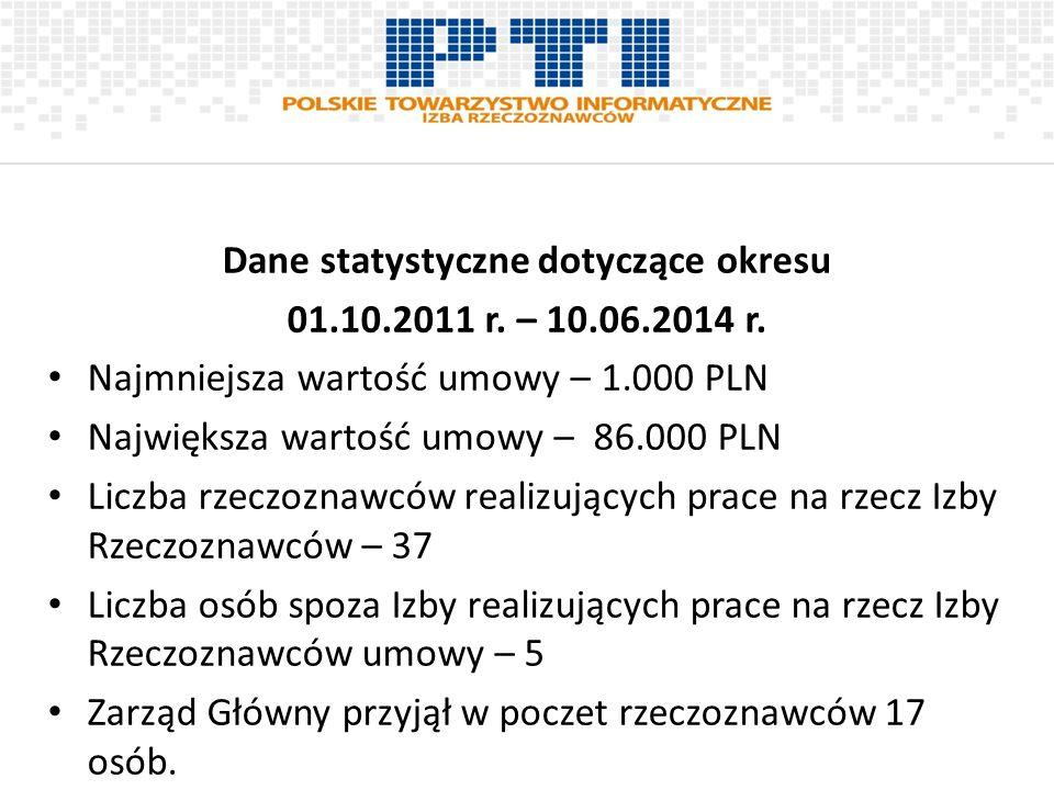 Dane statystyczne dotyczące okresu 01.10.2011 r. – 10.06.2014 r. Najmniejsza wartość umowy – 1.000 PLN Największa wartość umowy – 86.000 PLN Liczba rz