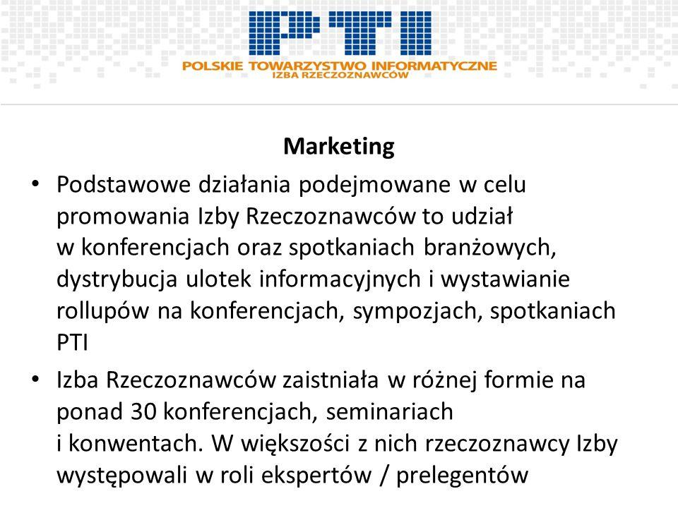 Marketing Podstawowe działania podejmowane w celu promowania Izby Rzeczoznawców to udział w konferencjach oraz spotkaniach branżowych, dystrybucja ulo