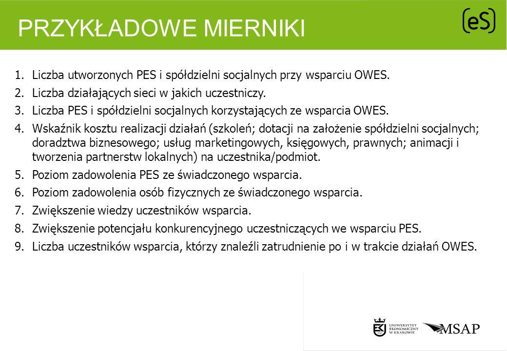 1.Liczba utworzonych PES i spółdzielni socjalnych przy wsparciu OWES.