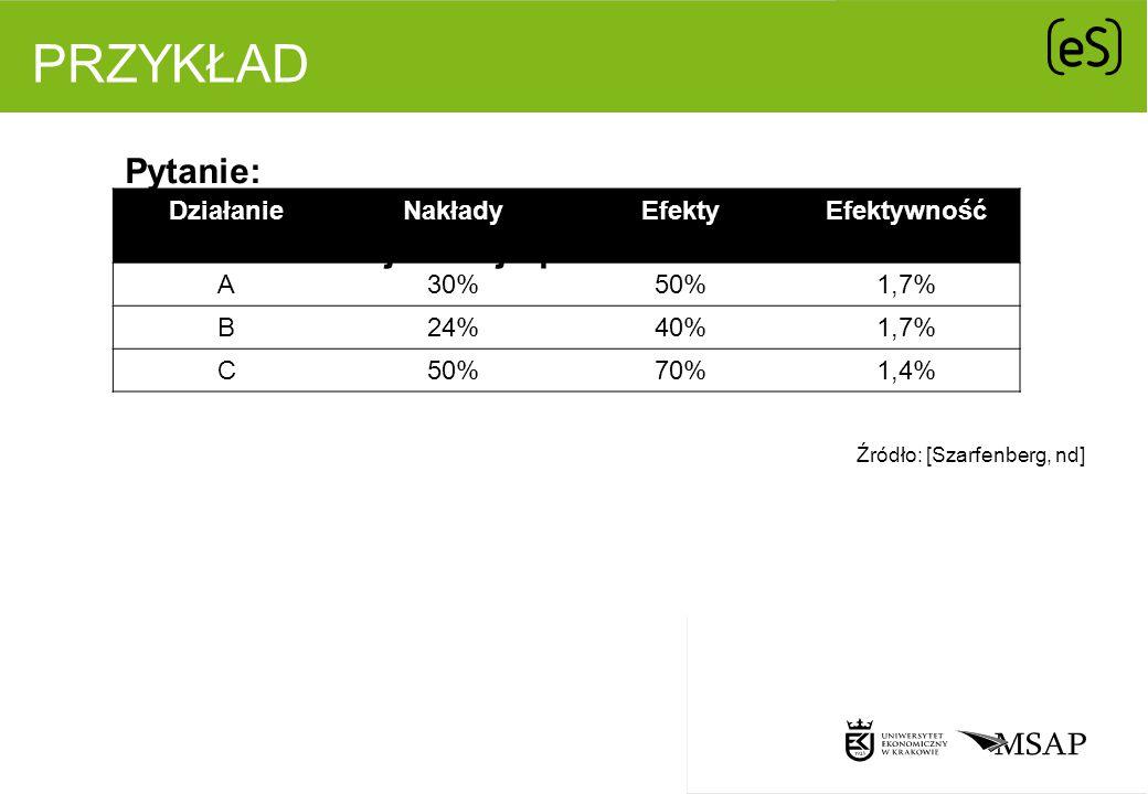PRZYKŁAD DziałanieNakładyEfektyEfektywność A30%50%1,7% B24%40%1,7% C50%70%1,4% Pytanie: Które działanie jest najlepsze.